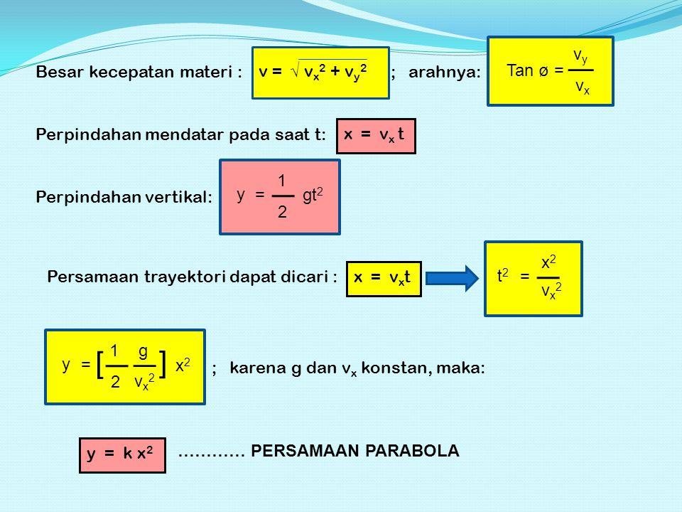 [ ] v = √ vx2 + vy2 Tan ø = vy vx Besar kecepatan materi : ; arahnya: